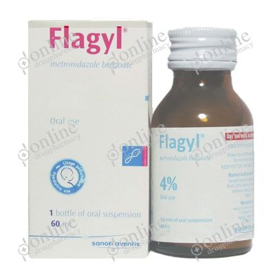 Flagyl 200 mg Suspension