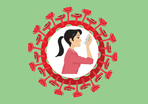 Asthma And COVID-19: Is It A Deadly Combination?