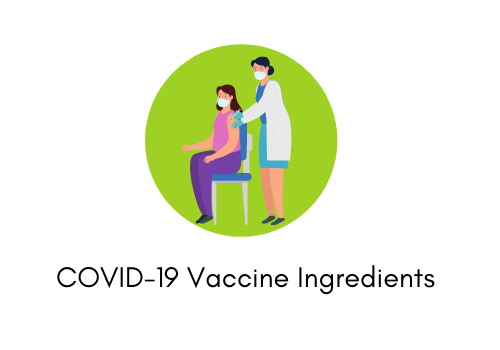 Know About The COVID-19 Vaccines Ingredients